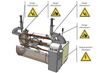 Symboles d'avertissement sur l'équipement dont la documentation est réalisé par PEM (Valence - Drôme)